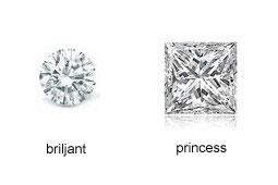 Diverse diamant slijpvormen